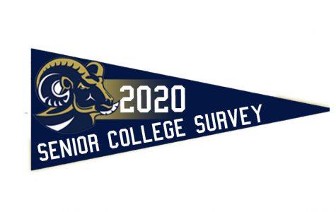 Spring-Ford Senior College Survey 2020